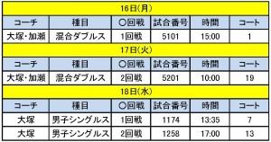 全日本タイムテーブル2017