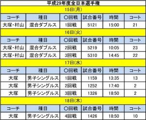 全日本タイムテーブル2018