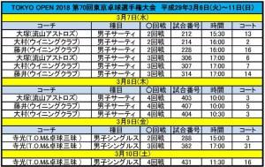 2018年東京選手権タイムテーブル