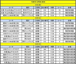 2019年東京選手権タイムテーブル